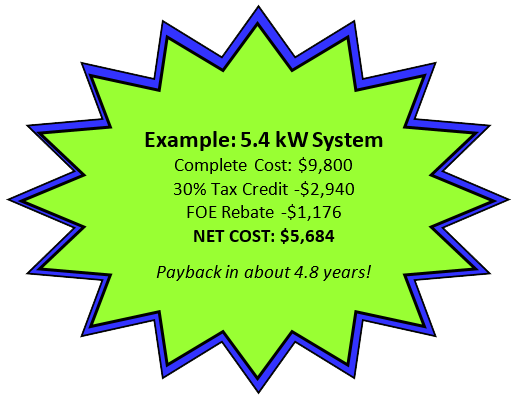 https://nextenergysolution.com/wp-content/uploads/2019/05/payback-514x398.png