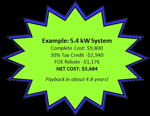 https://nextenergysolution.com/wp-content/uploads/2019/05/payback-514x398.png